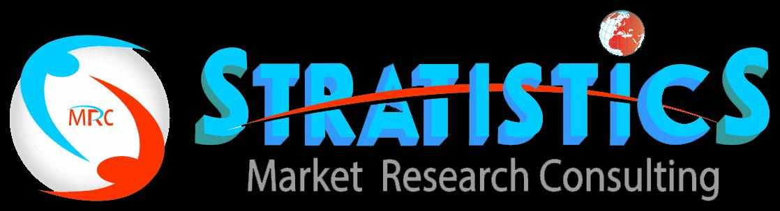 US, mena, proppants, market, global,