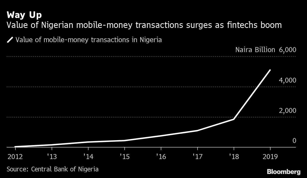 africa payments paga nigerian app