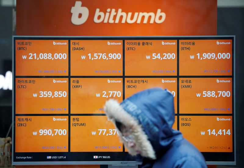 april cointelegraph bitcoin bulls altcoins