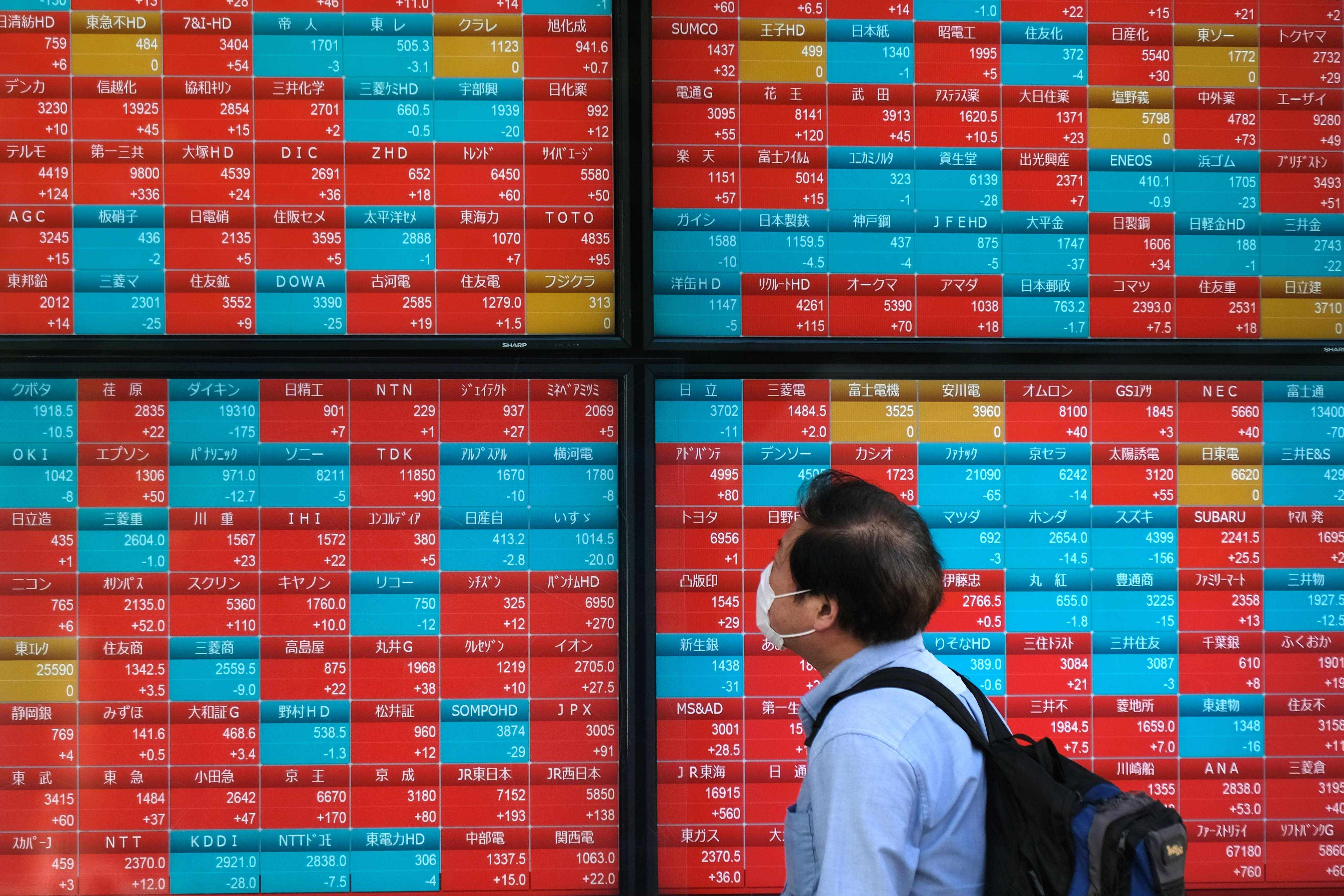 asia pacific markets expectations report