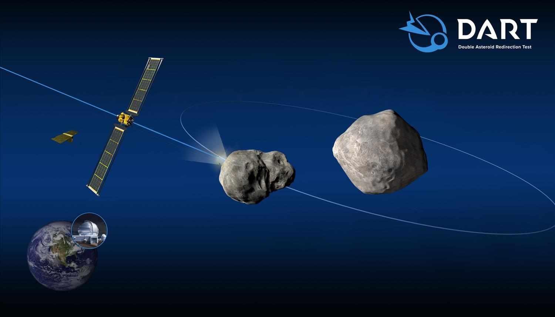 asteroid, missions, reveal, origins, menafn,