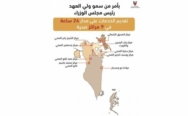 bahrain health centers prince kingdom