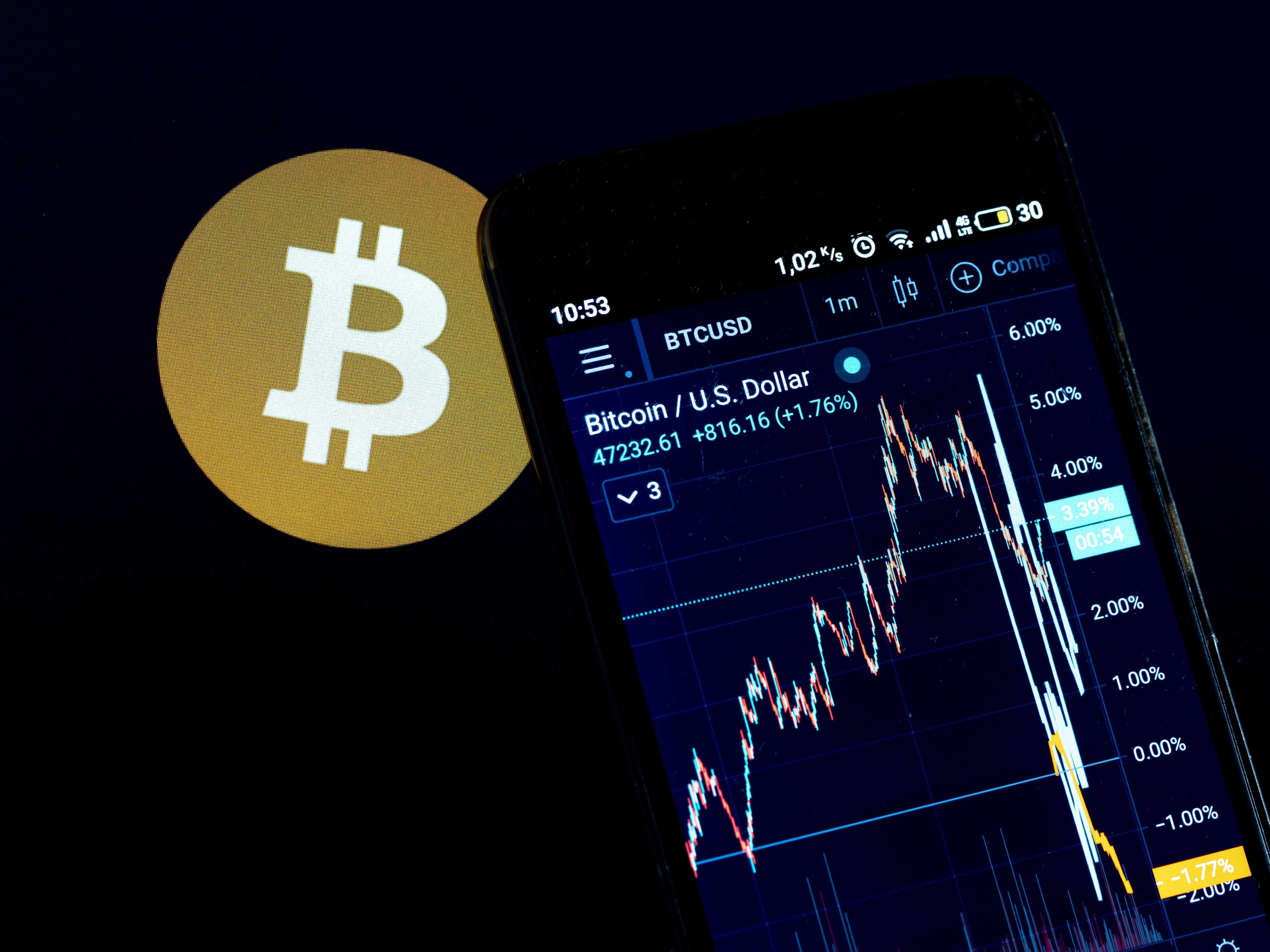 bitcoin digital coin hit smashes