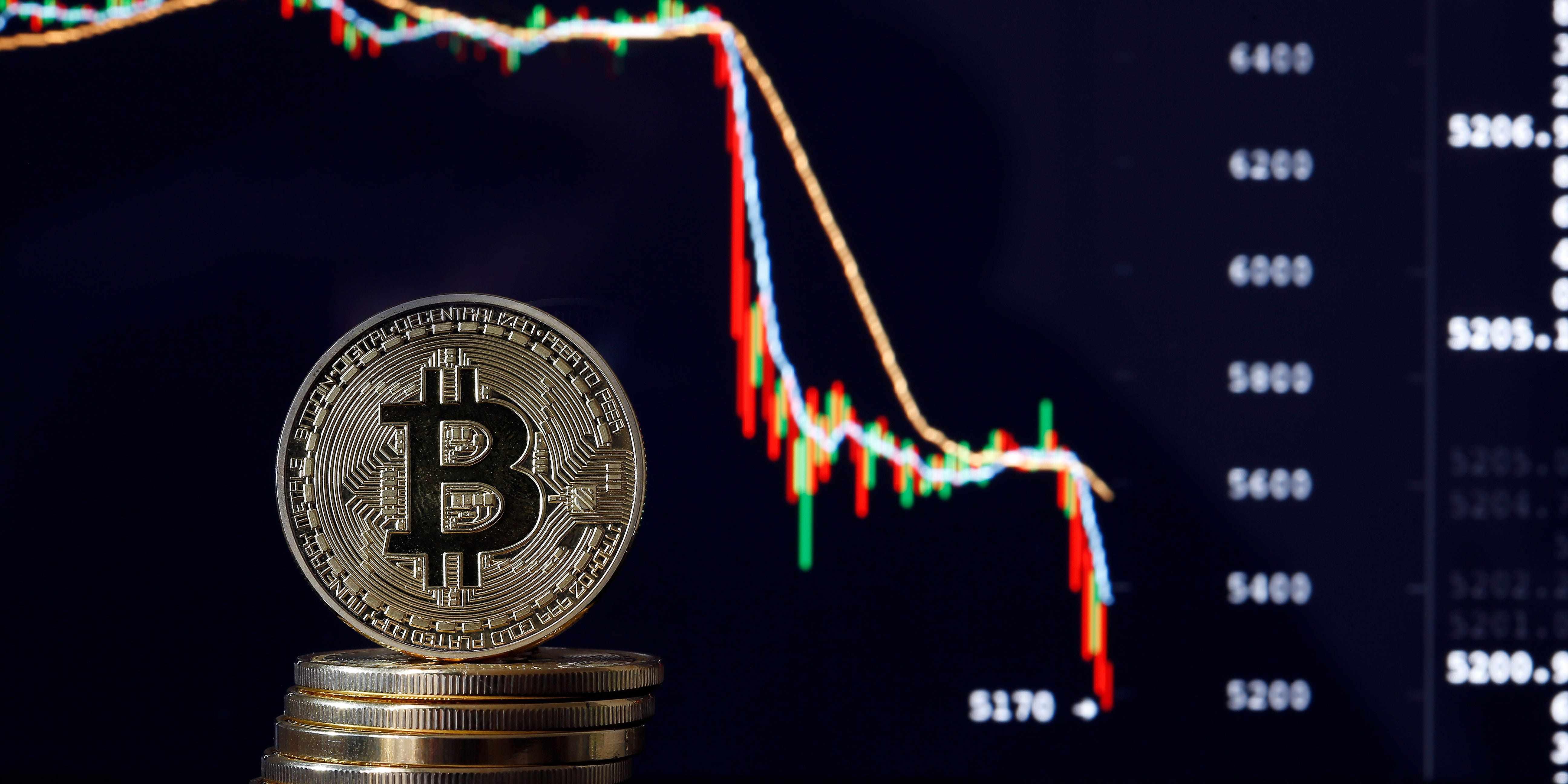 bitcoin level stalls resistance