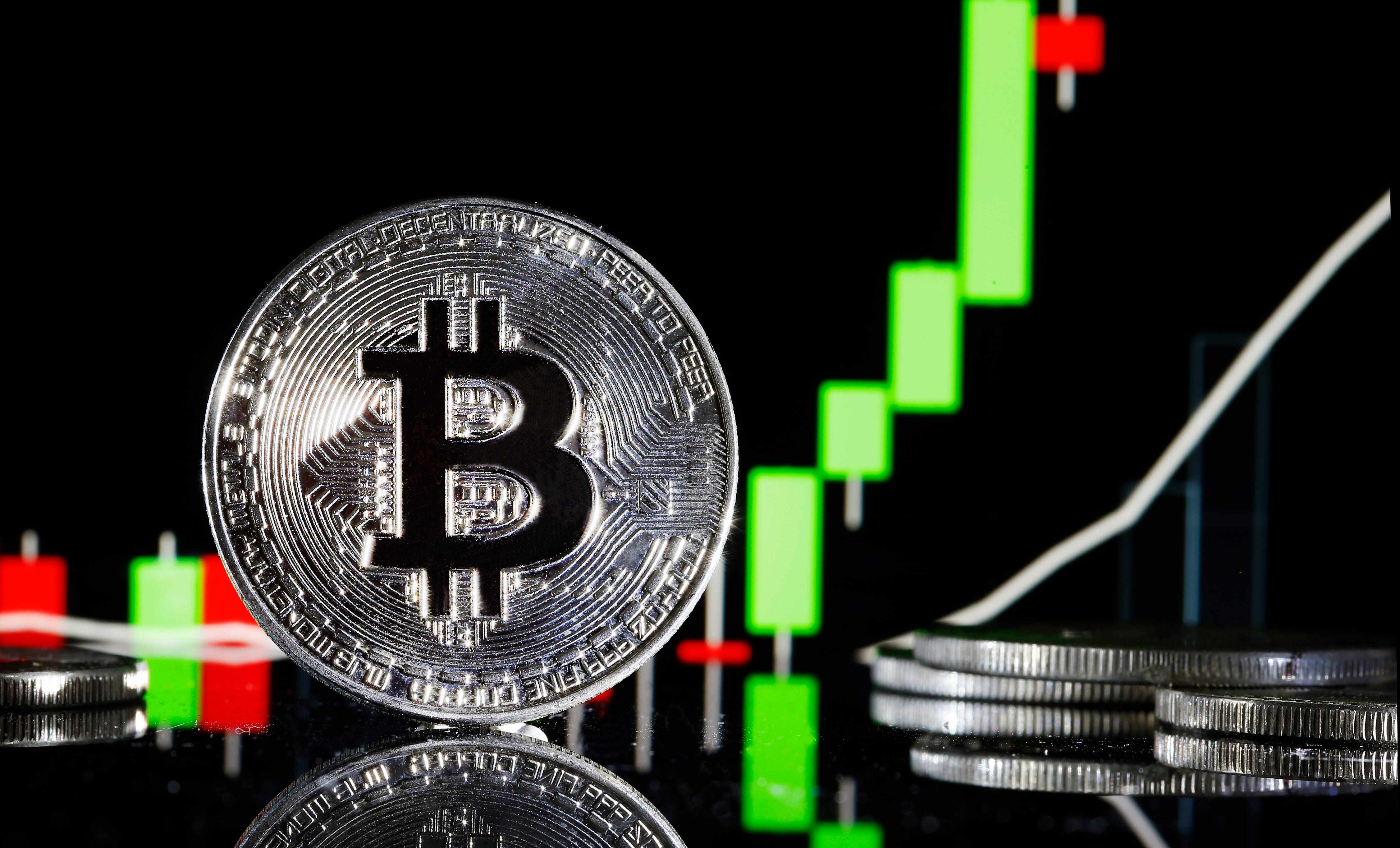 bitcoin technical analysts levels around