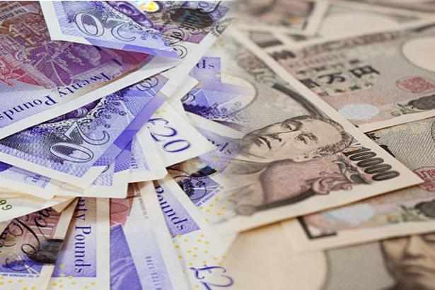 british pound gbp jpy forecast