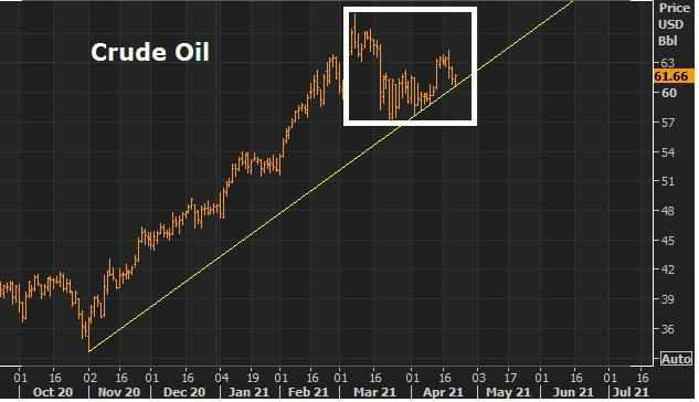 china confrontation spike oil prices