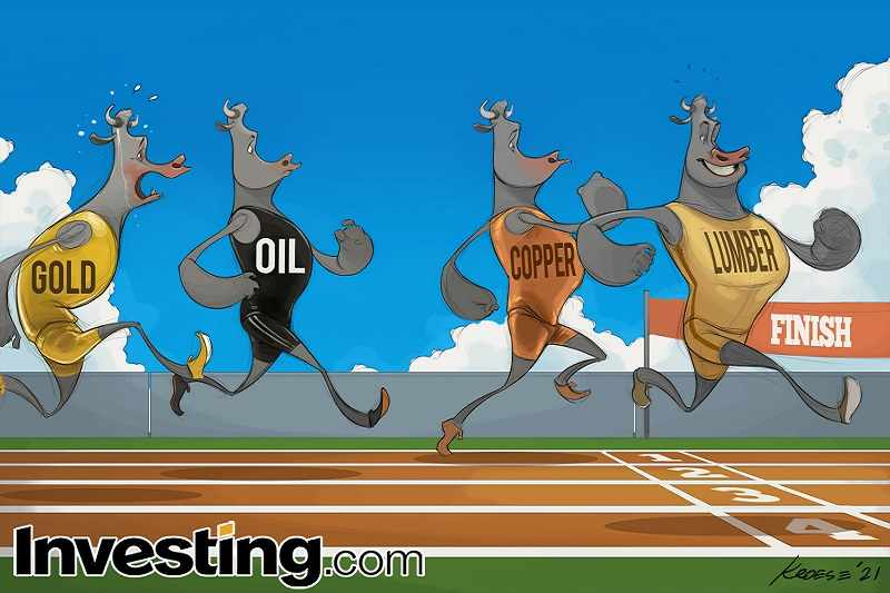 commodities investing comic demand