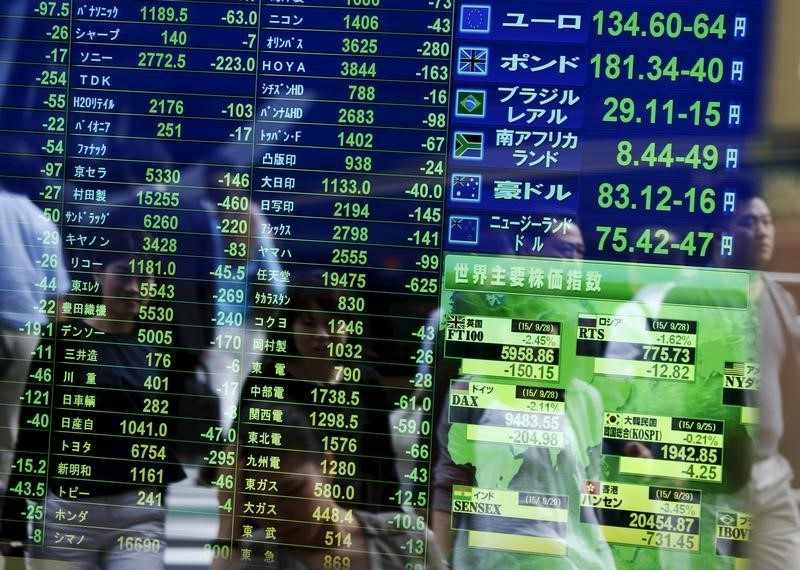 data inflation stocks asian released