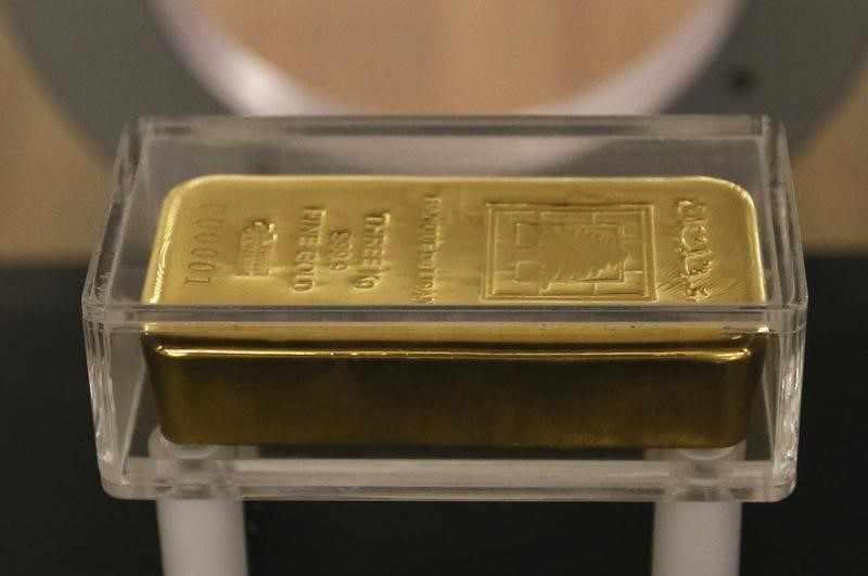 dollar gold strengthening risk appetite