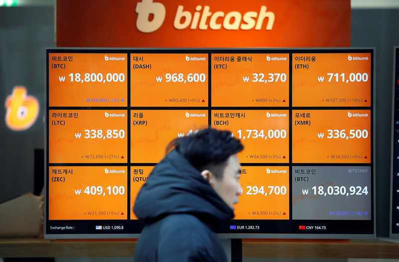 dominance bitcoin altcoin prices coinquora