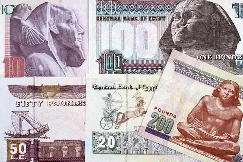 egypt interest rates inflation bps