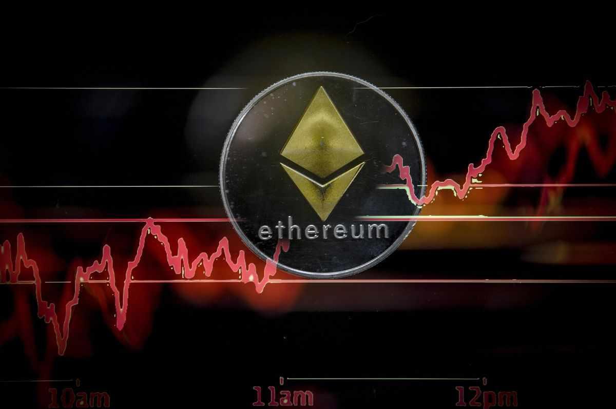 ether prices market pthe via