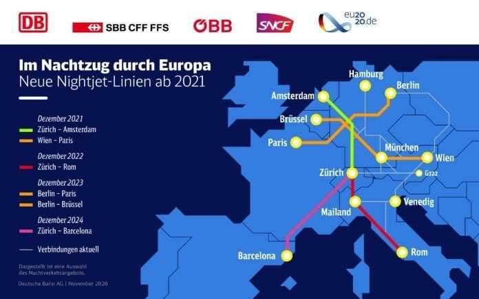 europe trains night vienna paris