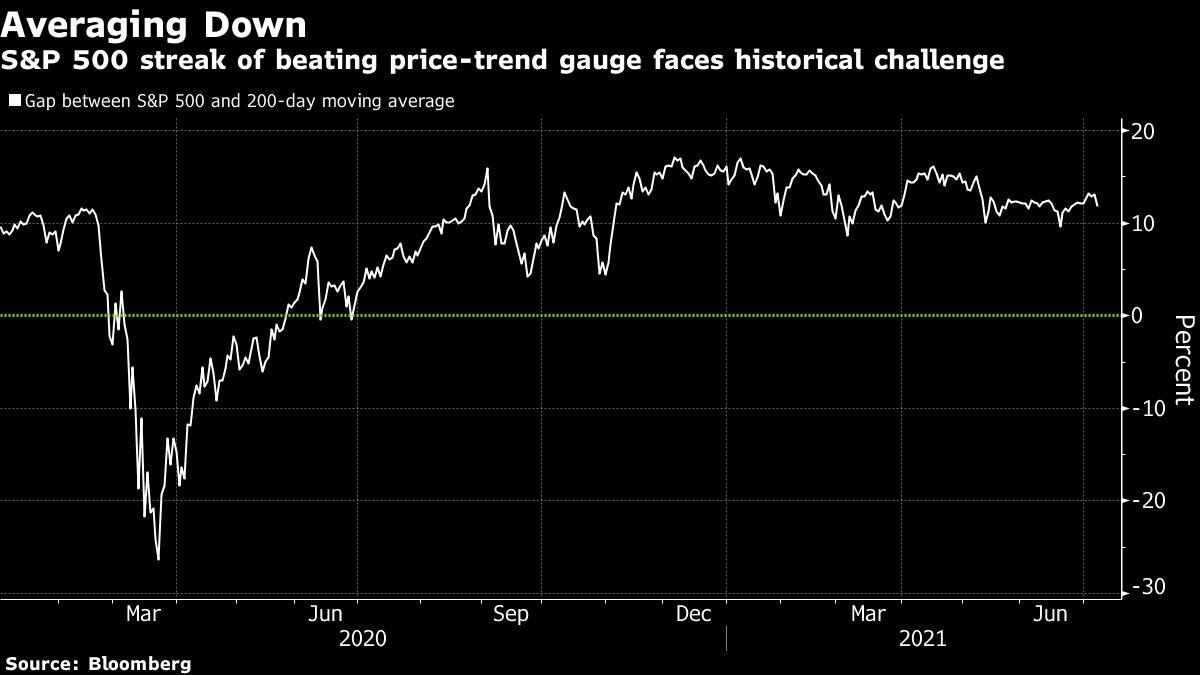 futures markets earnings season approaches