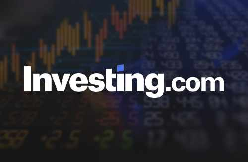 futures opening cyclicals bitcoin slips