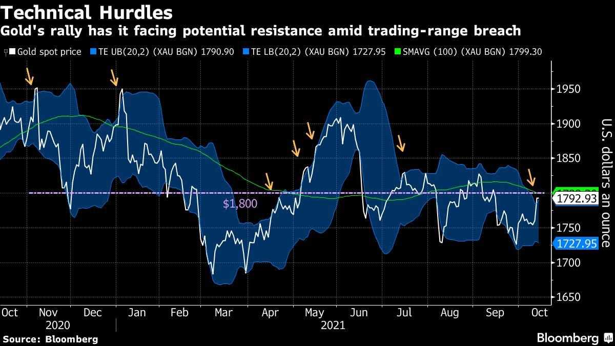 futures, traders, recovery, stocks, again,