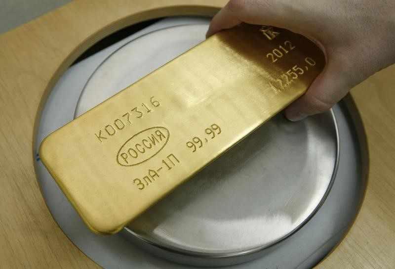 gold, flat, dollar, fed, investing,