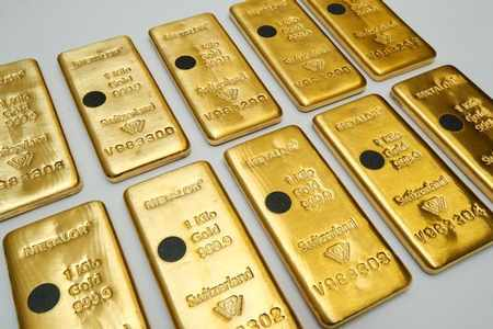 gold risk appetite gains check