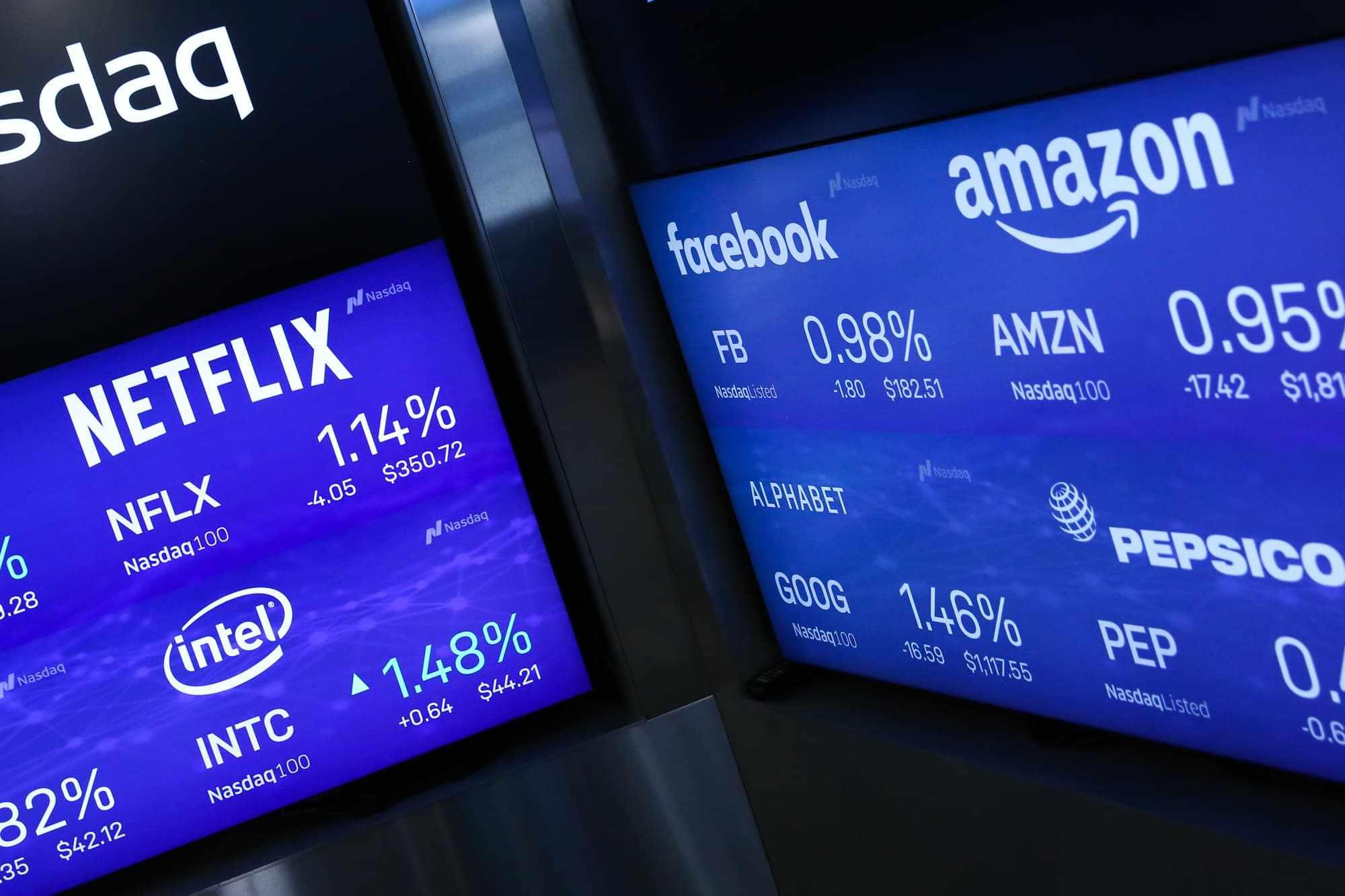 goldman tech antitrust giants fears