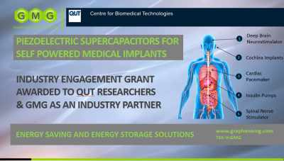 implants, medical, supercapacitors, self, gmg,