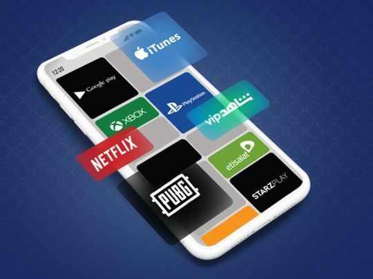 likecard cards gap prepaid market