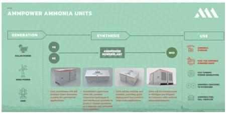 lithium fuel future again went