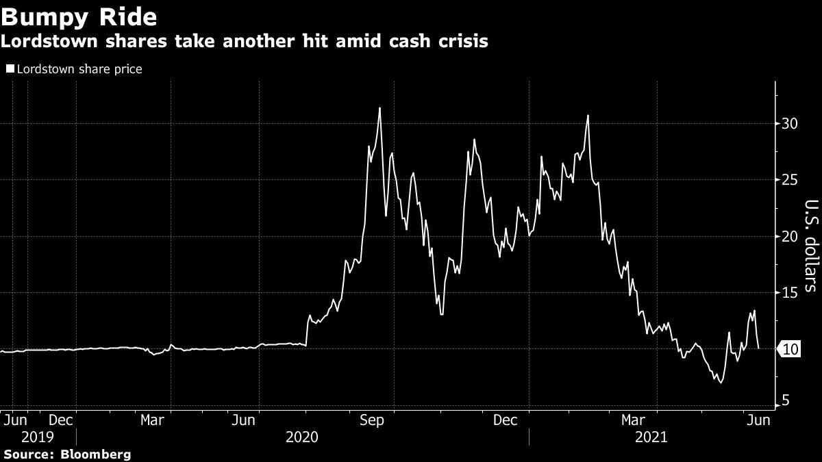 lordstown motors cash recent crisis