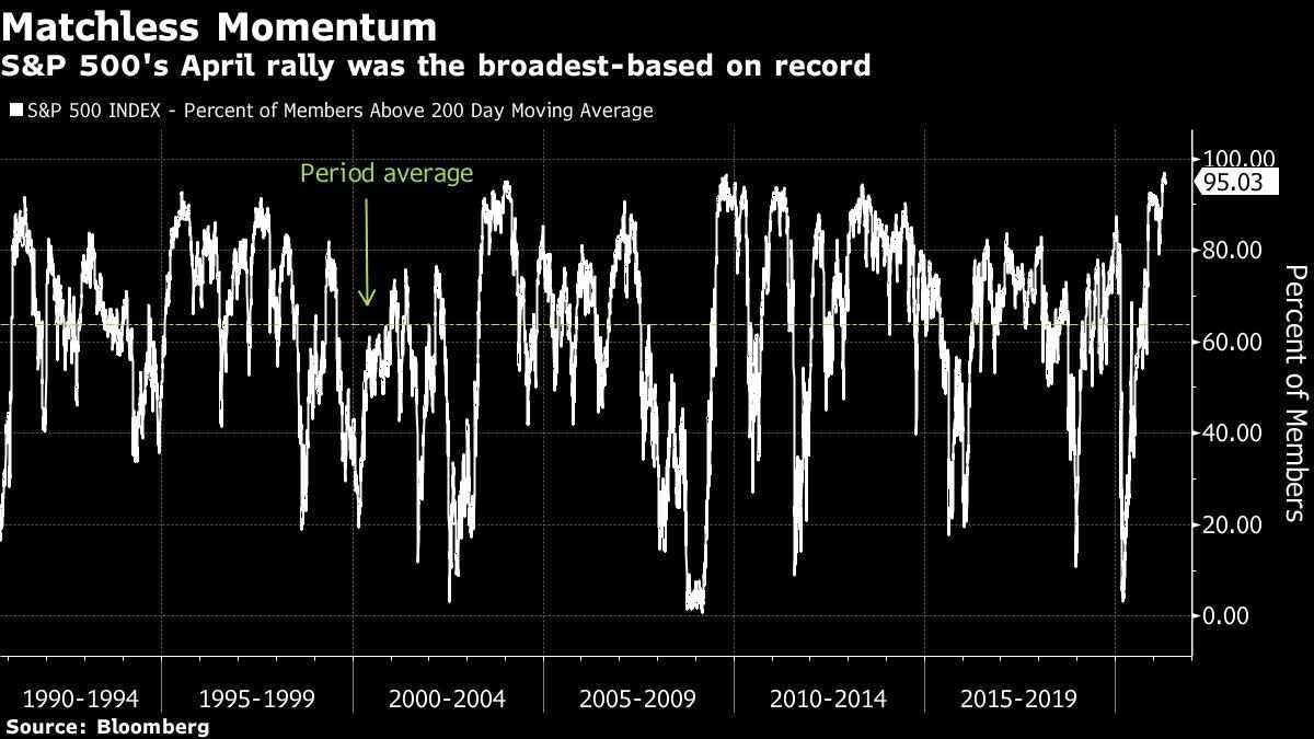 markets futures asia holidays steady