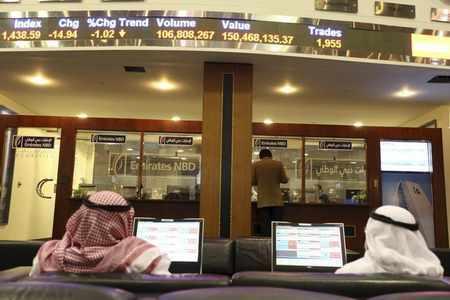 markets oil gains stocks mideast