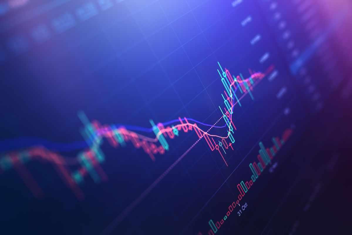markets optimism both chaos short