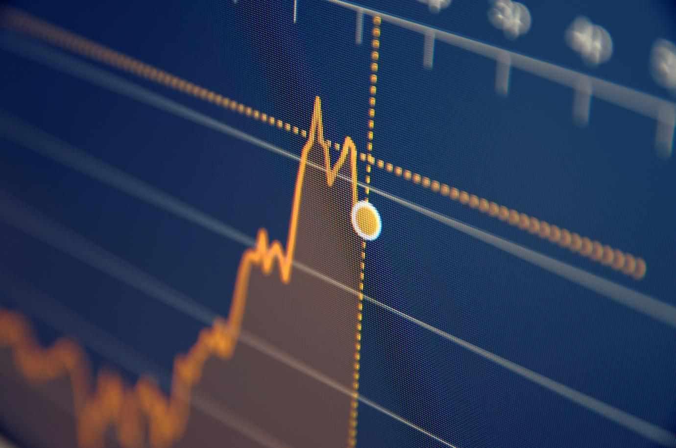mastercard stocks trending microsoft markets