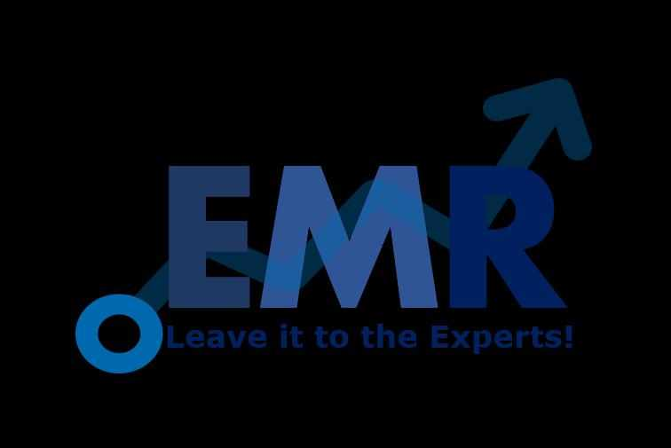 mena, thermochromic, market, global, materials,