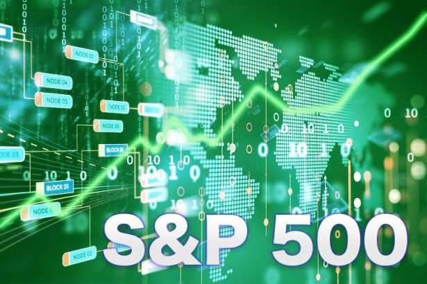 mini index futures technical analysis