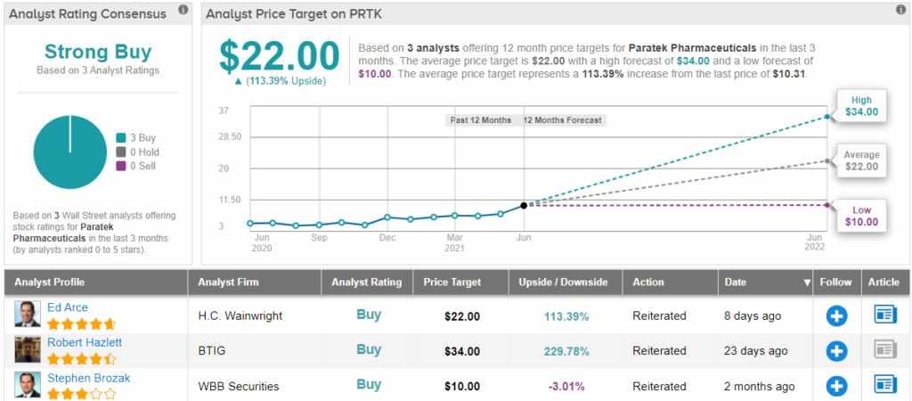 momentum wave stocks went wrongplease