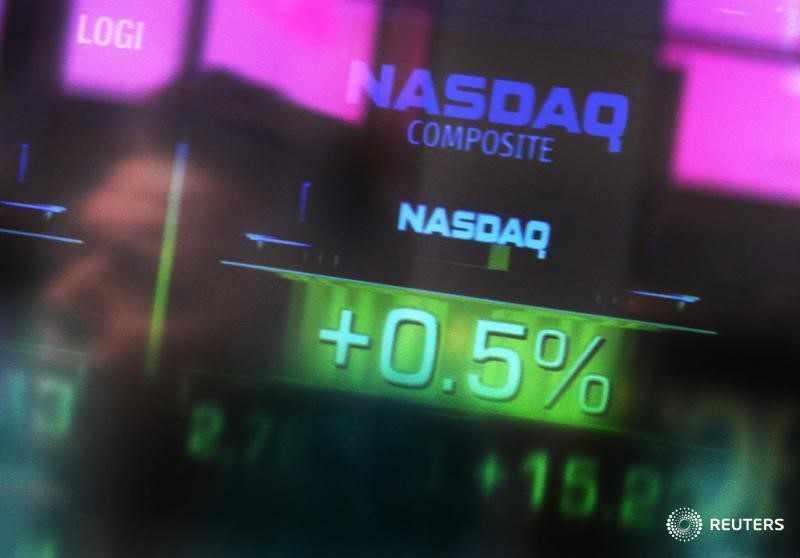 nasdaq futures points progress earnings