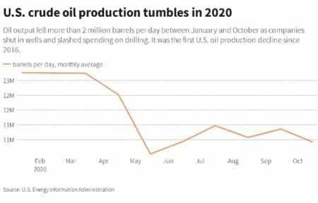 oil shale comeback markets around