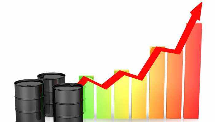 oman oil global prices performance