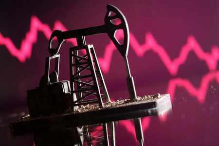 outlook stocks doubts oil shackled