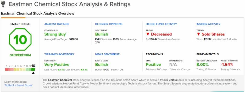 perfect stocks portfolio went