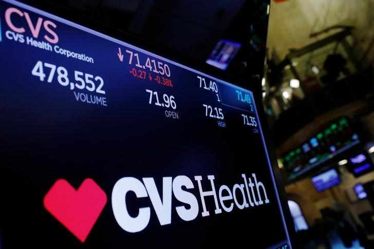 pfizer profit cvs outlook conoco