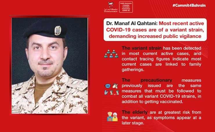 qahtani covid variant strain active