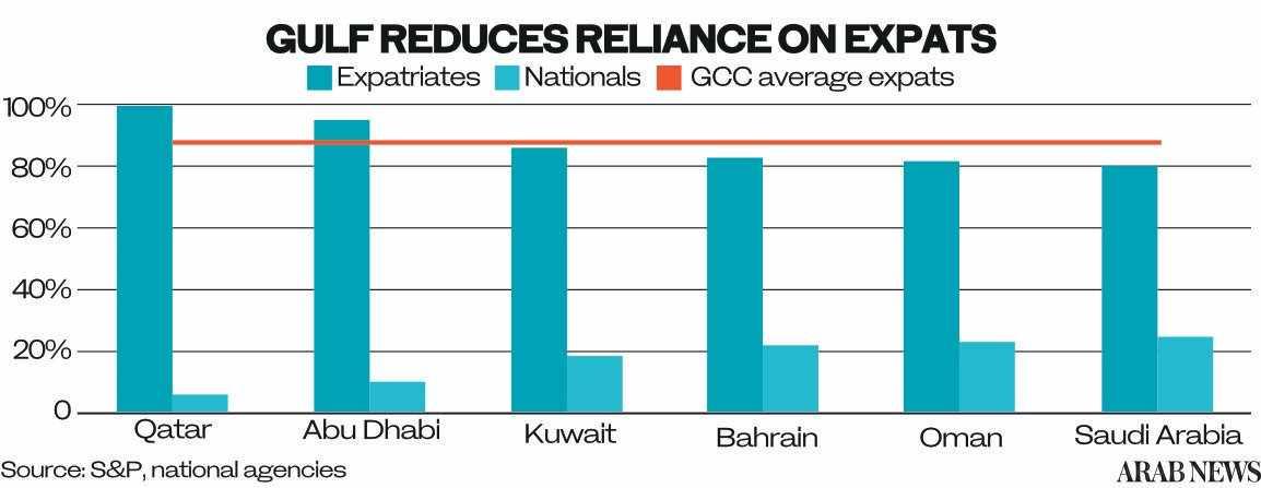 saudi retailer rules malls saudization