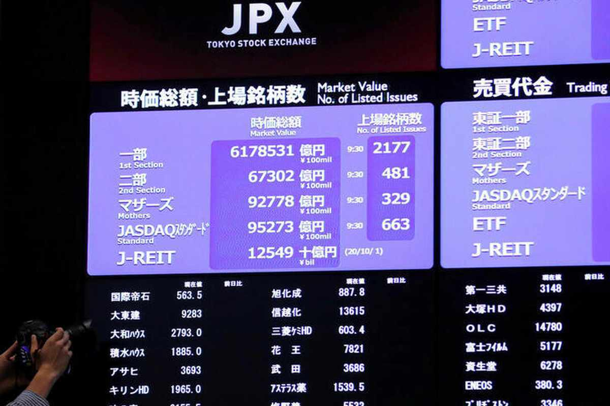 shares investors asian yields rout