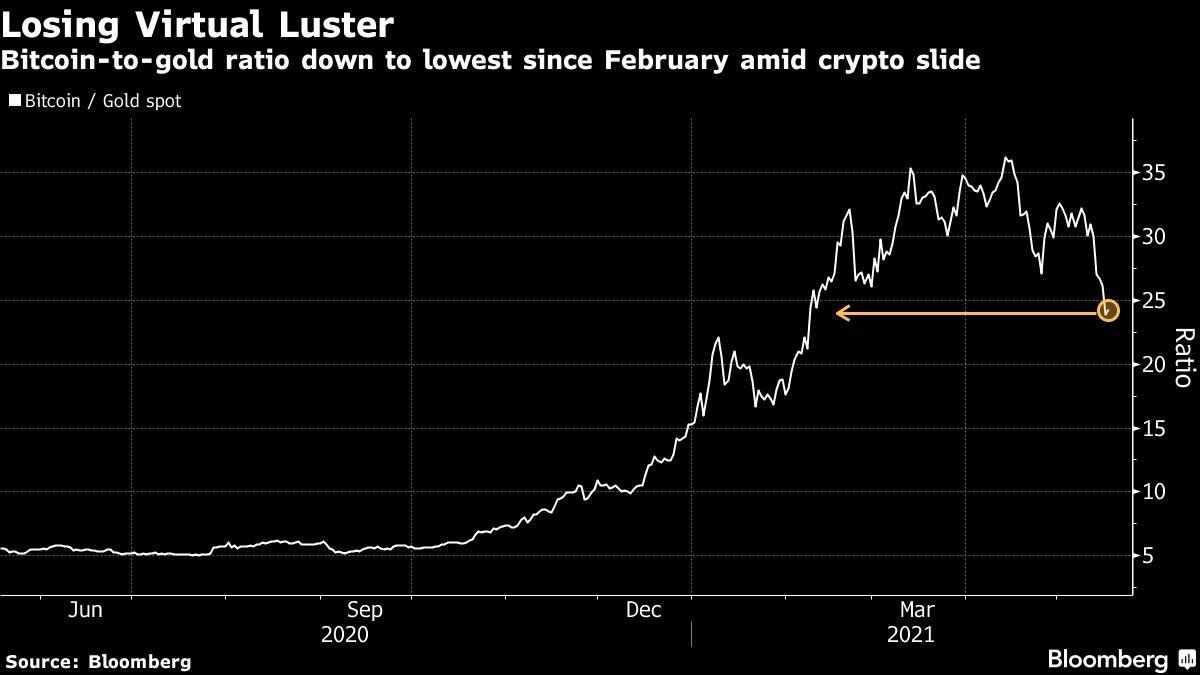 stocks dollar markets asia futures
