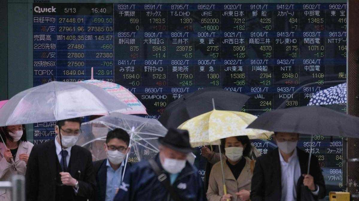 stocks world jitters fed inflation