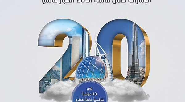 uae countries transport indexes record