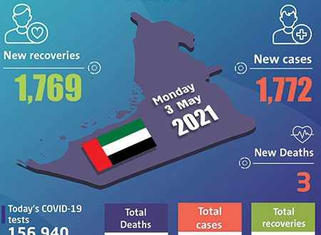 uae covid recoveries ministry