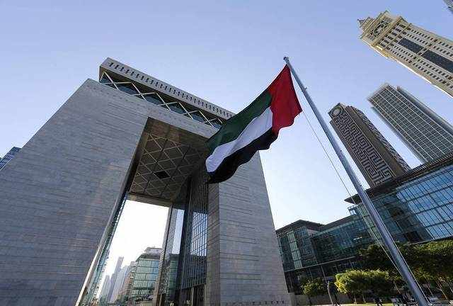 uae, growth, real, gdp, however,