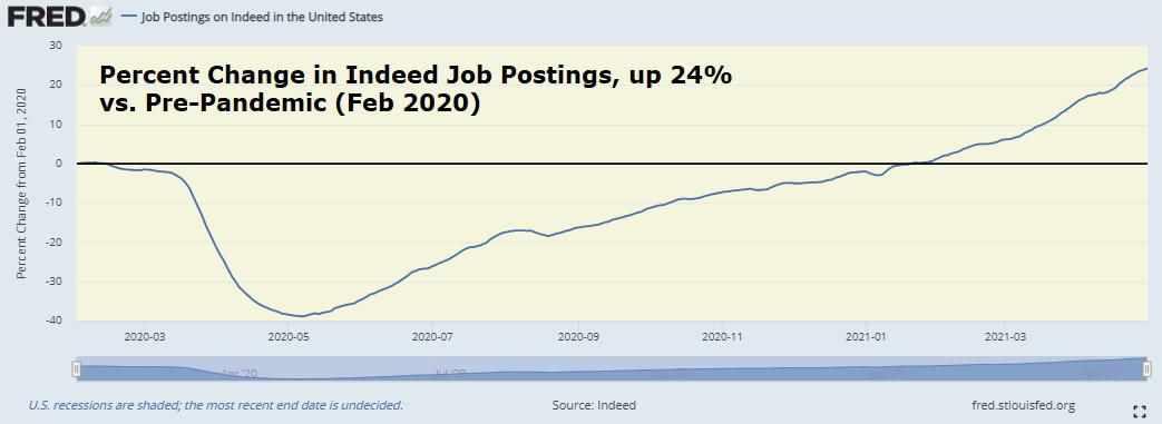 wage wars hospitality industry jobs